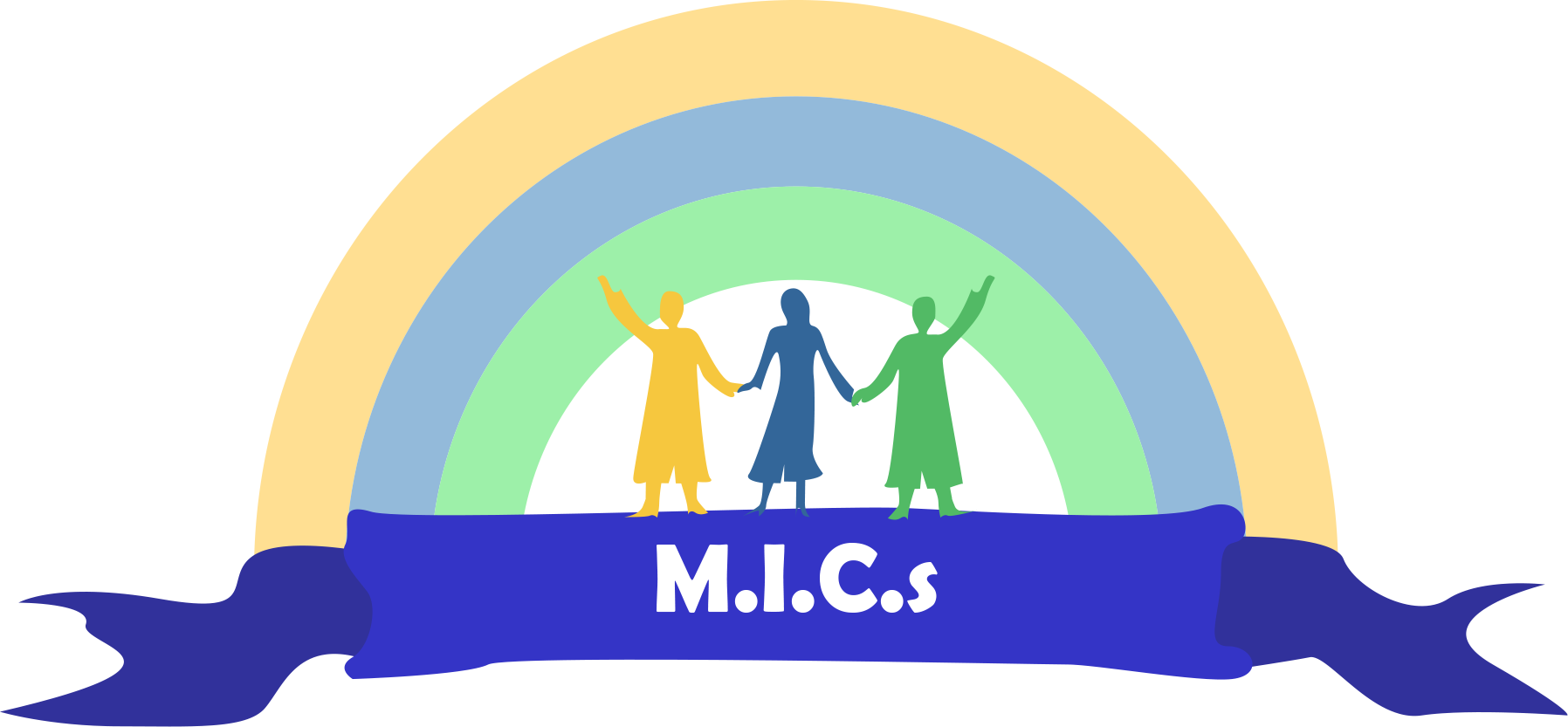 MICs Group of Health Services Logo